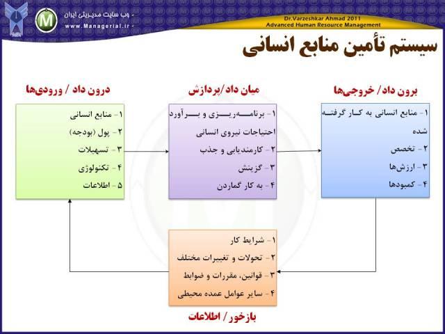 مدیریت تأمین منابع انسانی