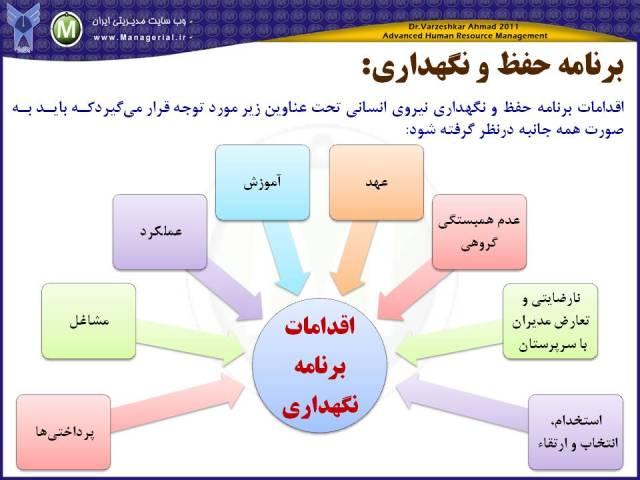 مدیریت حفظ و نگهداری منابع انسانی